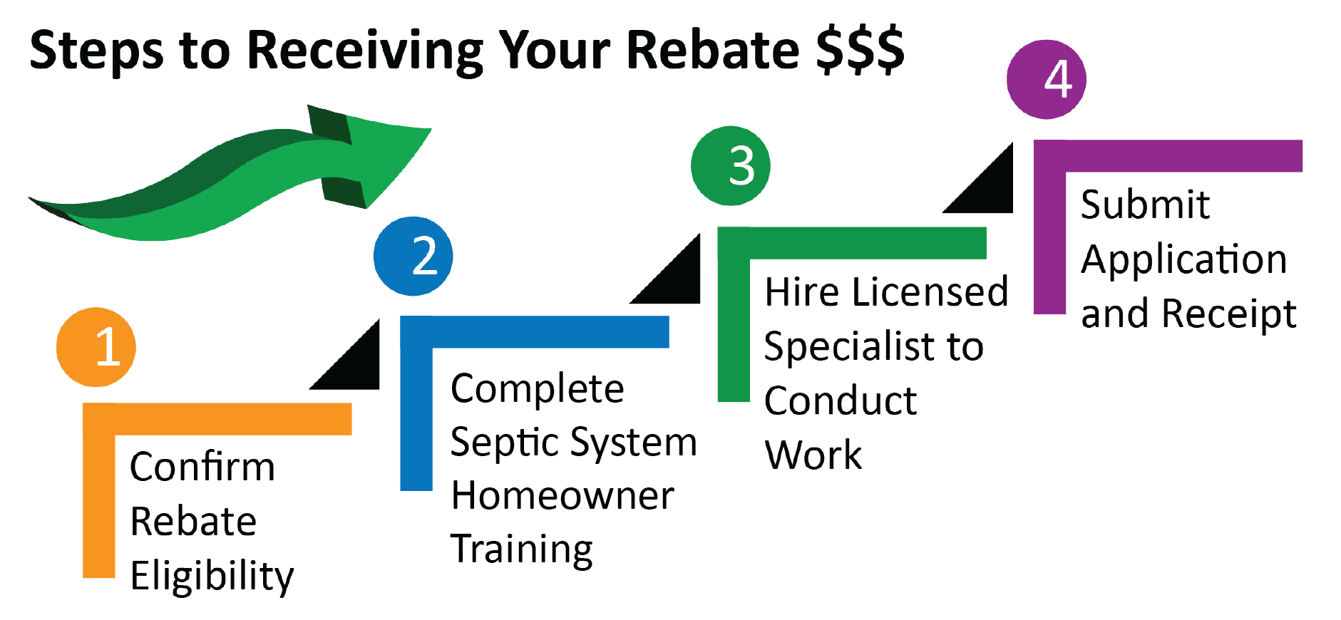 Rebate Steps FINAL(Online)